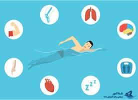 بهترین فواید شنا برای افزایش طول عمر همراه با سلامتی !